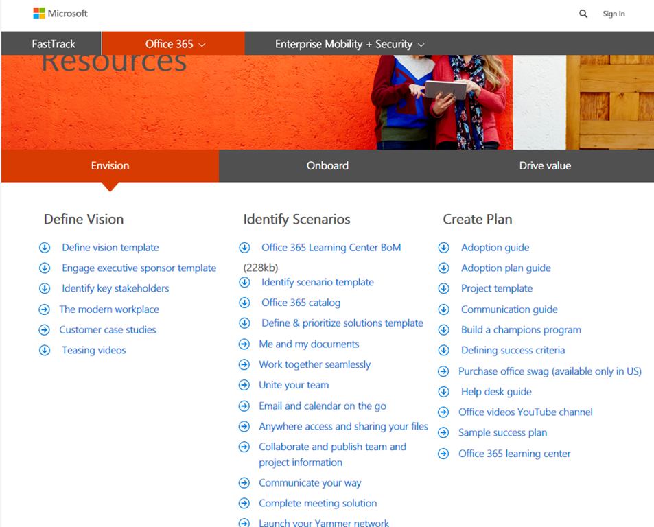Office 365 – Fast Track Tour | @SPJeff