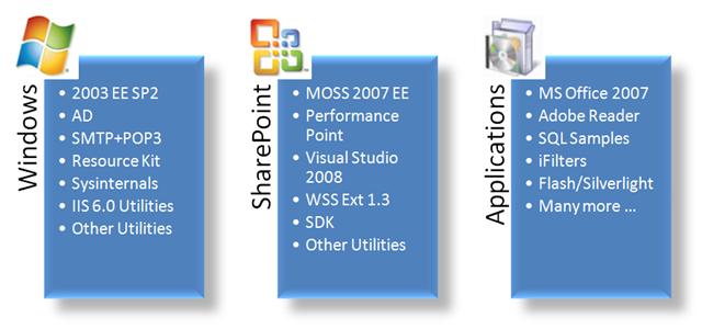 Virtualization | @SPJeff